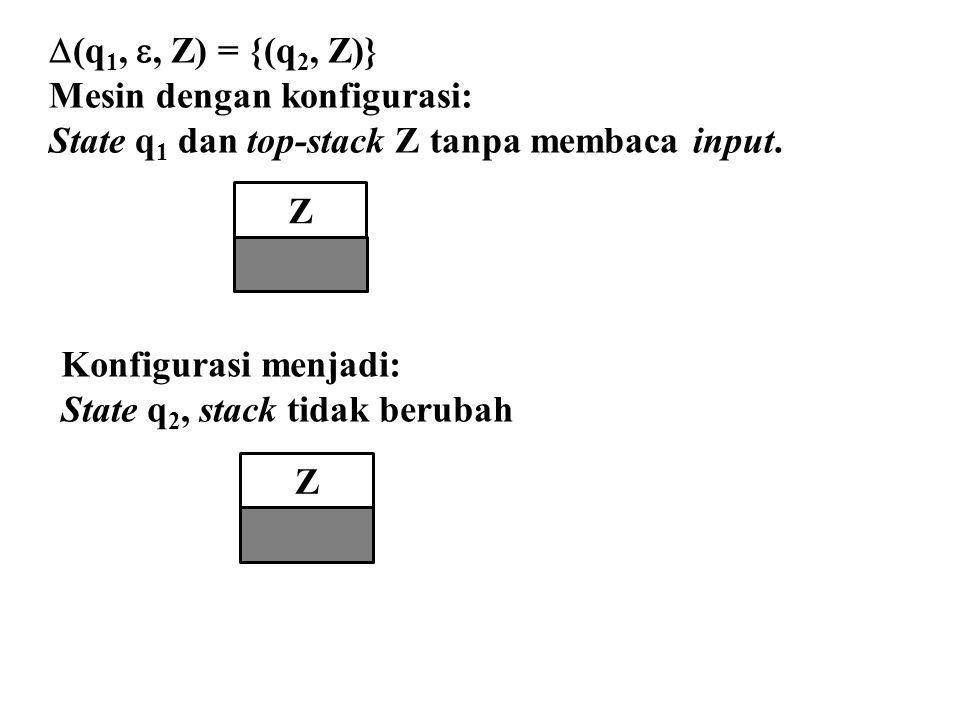 (q1, , Z) = {(q2, Z)} Mesin dengan konfigurasi: State q1 dan top-stack Z tanpa membaca input. Z.