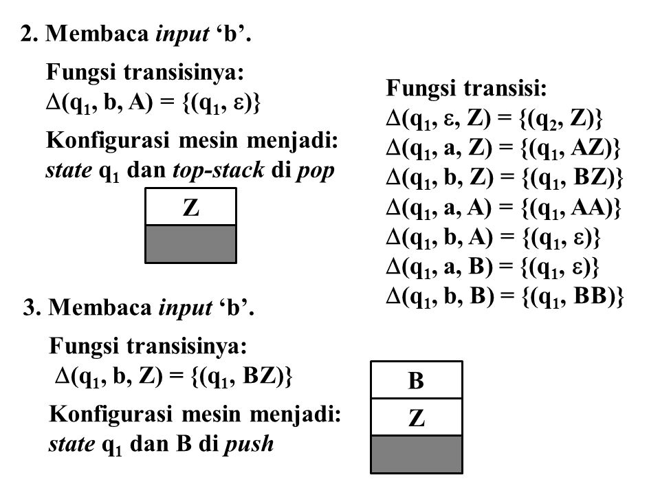 Z B Z 2. Membaca input 'b'. Fungsi transisinya: