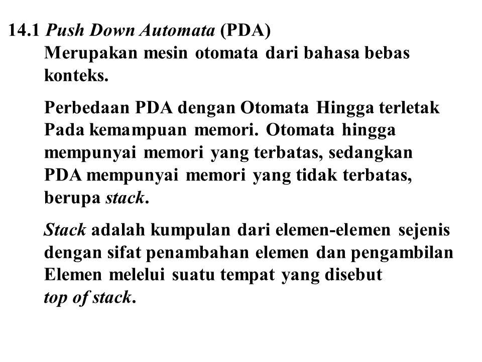 14.1 Push Down Automata (PDA)