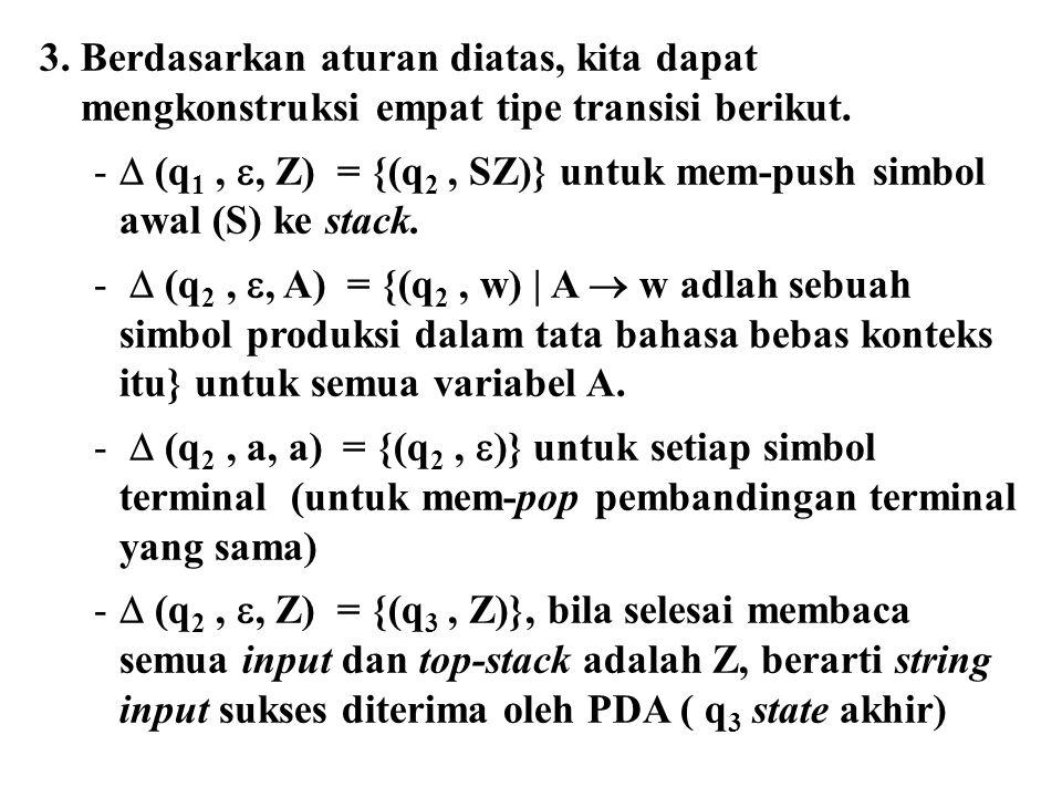 3. Berdasarkan aturan diatas, kita dapat mengkonstruksi empat tipe transisi berikut.
