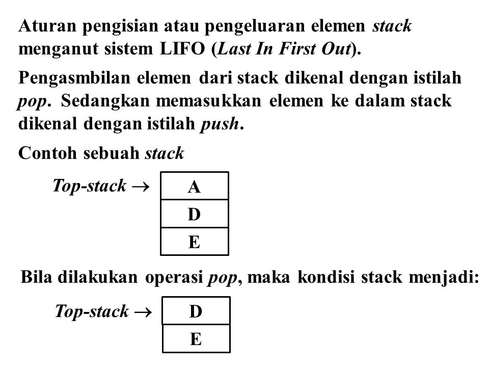 Aturan pengisian atau pengeluaran elemen stack