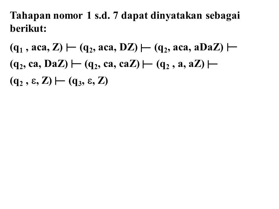 Tahapan nomor 1 s.d. 7 dapat dinyatakan sebagai berikut: