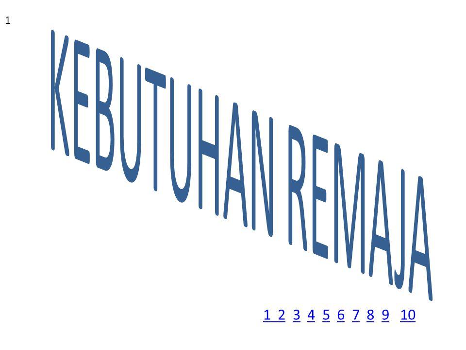 1 KEBUTUHAN REMAJA 1 2 3 4 5 6 7 8 9 10