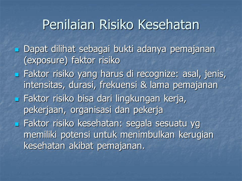 Penilaian Risiko Kesehatan