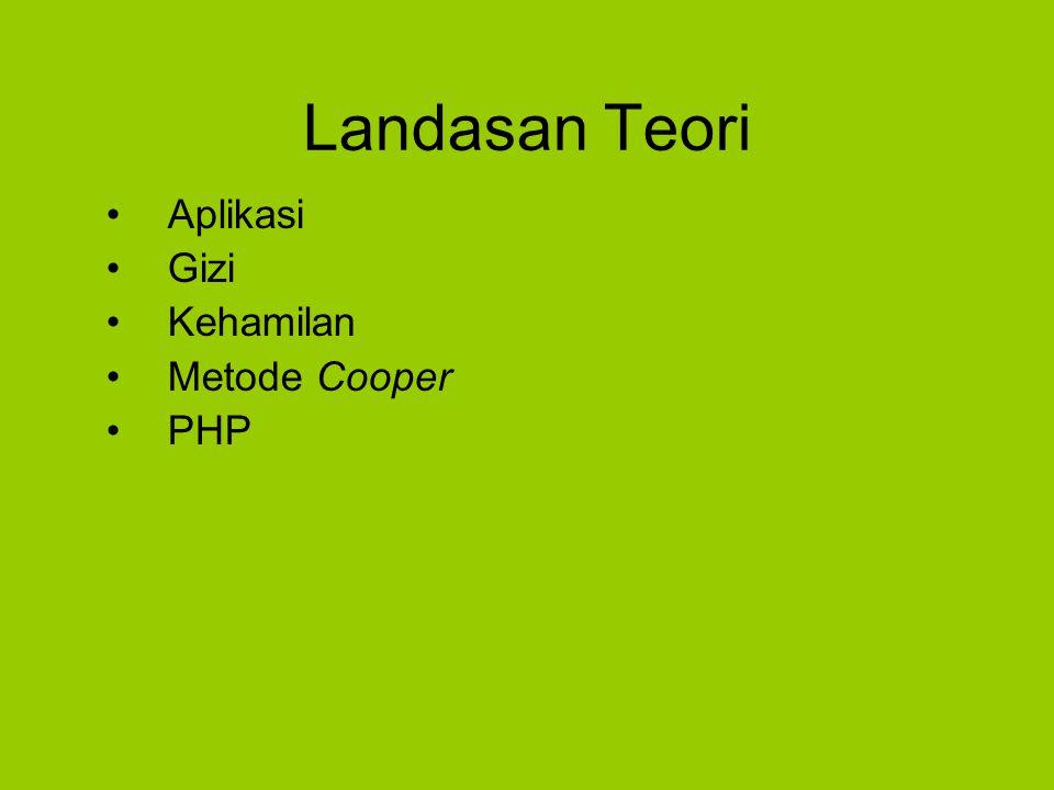 Landasan Teori Aplikasi Gizi Kehamilan Metode Cooper PHP