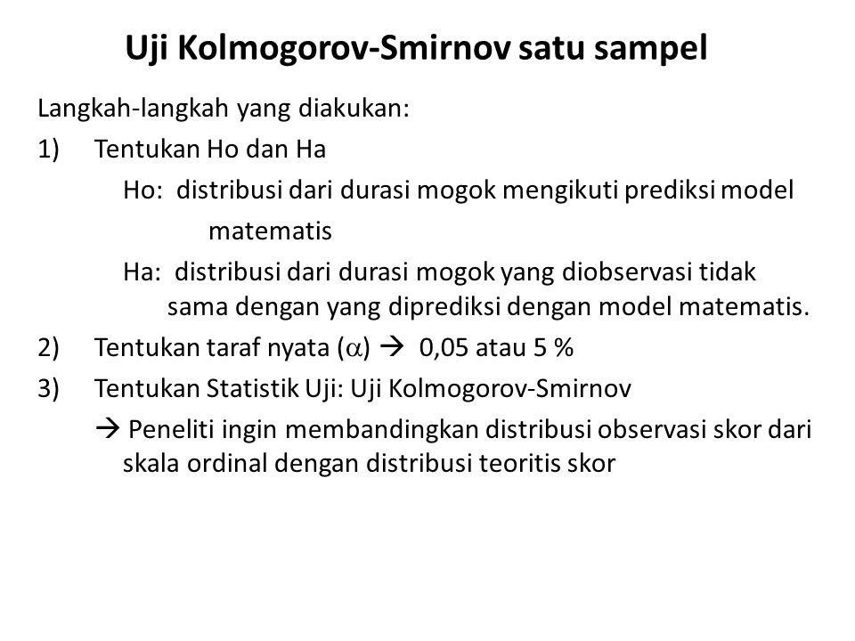 Uji Kolmogorov-Smirnov satu sampel