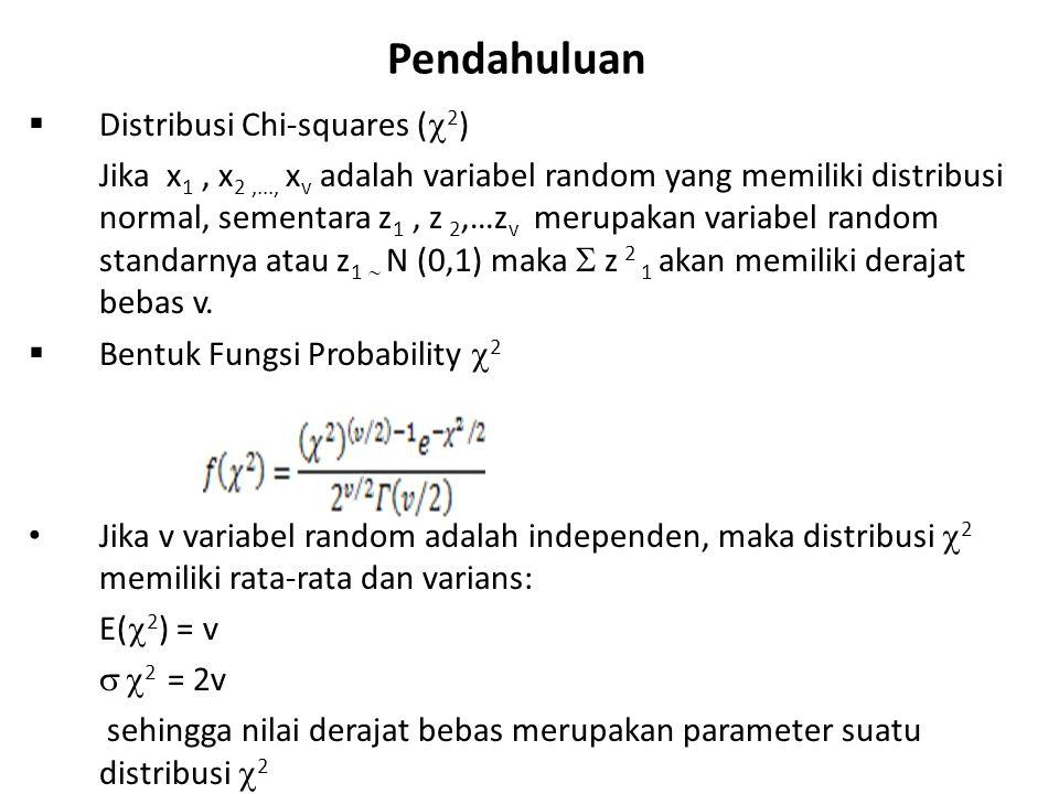 Pendahuluan Distribusi Chi-squares (2)