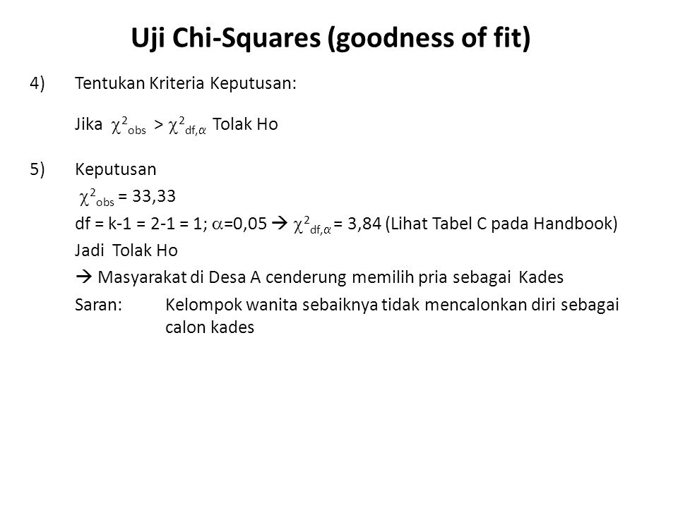 Uji Chi-Squares (goodness of fit)