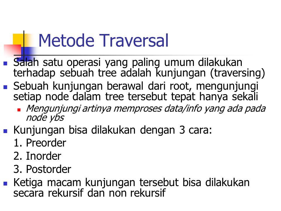 Metode Traversal Salah satu operasi yang paling umum dilakukan terhadap sebuah tree adalah kunjungan (traversing)