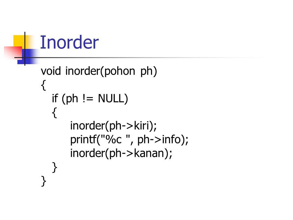 Inorder void inorder(pohon ph) { if (ph != NULL) inorder(ph->kiri);