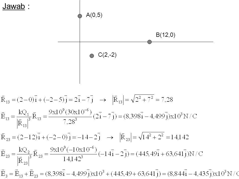 Jawab : A(0,5) B(12,0) C(2,-2)