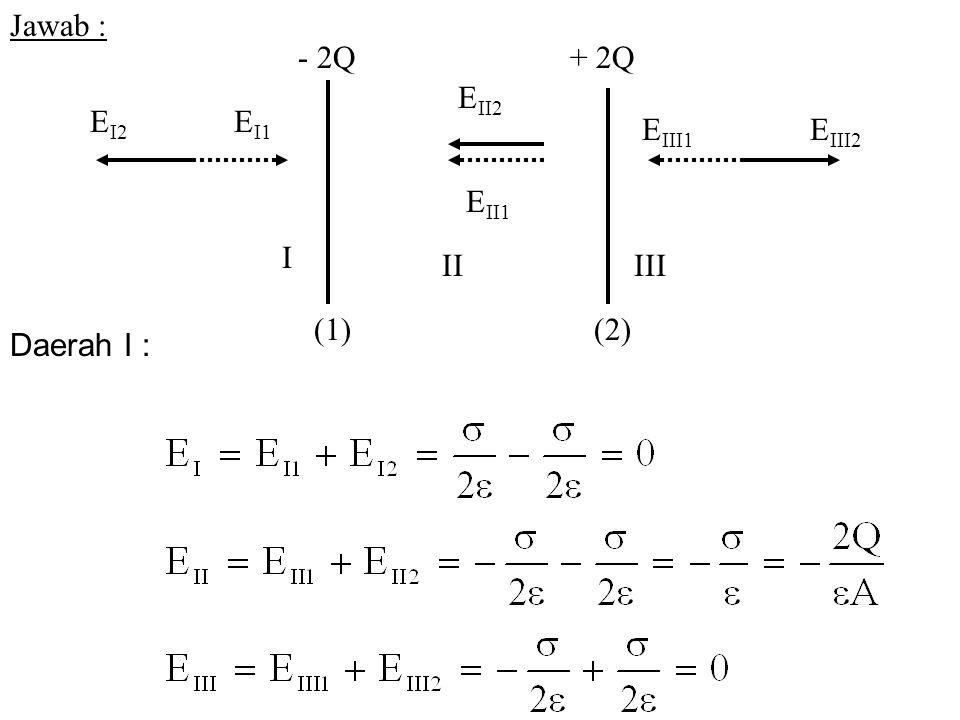 Jawab : - 2Q + 2Q EII2 EI2 EI1 EIII1 EIII2 EII1 I II III (1) (2) Daerah I :