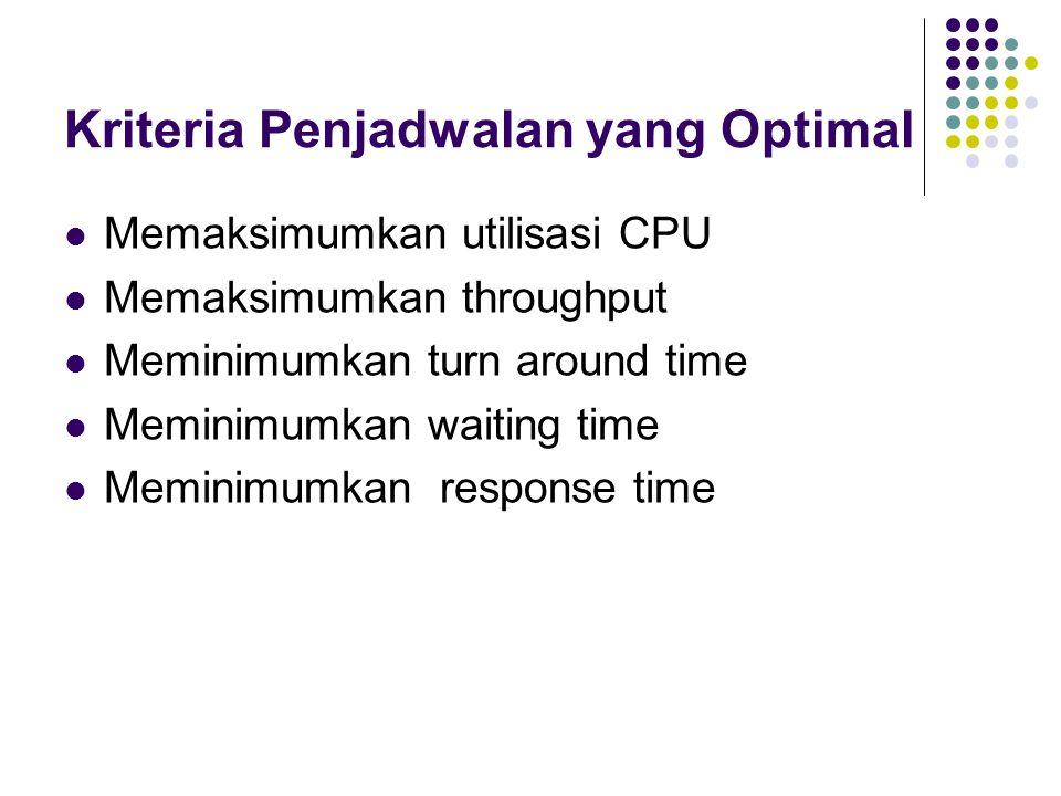 Kriteria Penjadwalan yang Optimal