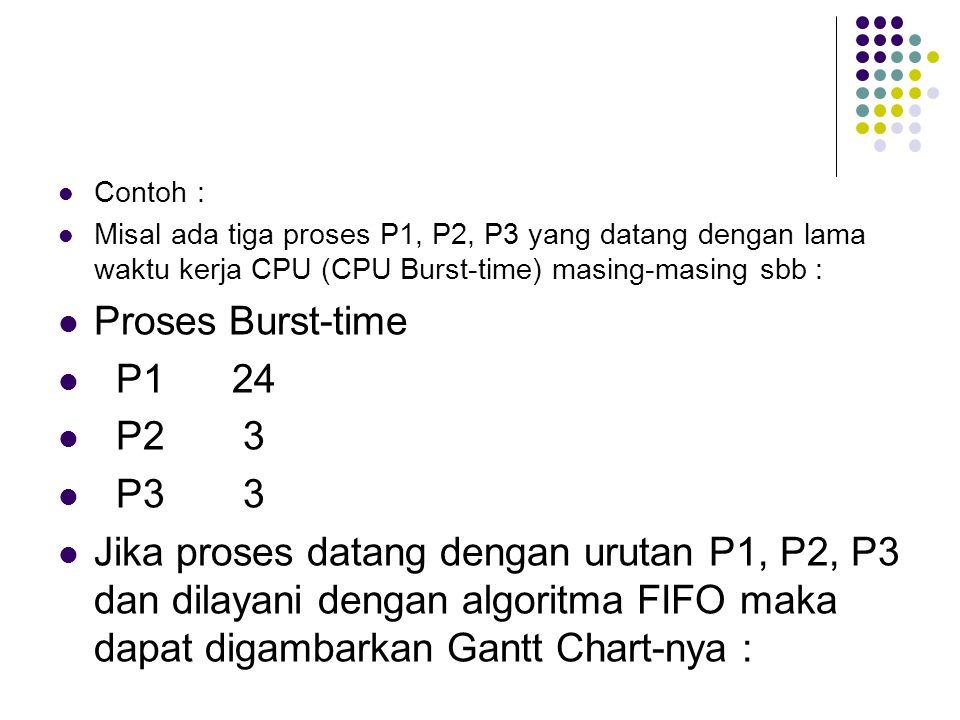 Contoh : Misal ada tiga proses P1, P2, P3 yang datang dengan lama waktu kerja CPU (CPU Burst-time) masing-masing sbb :