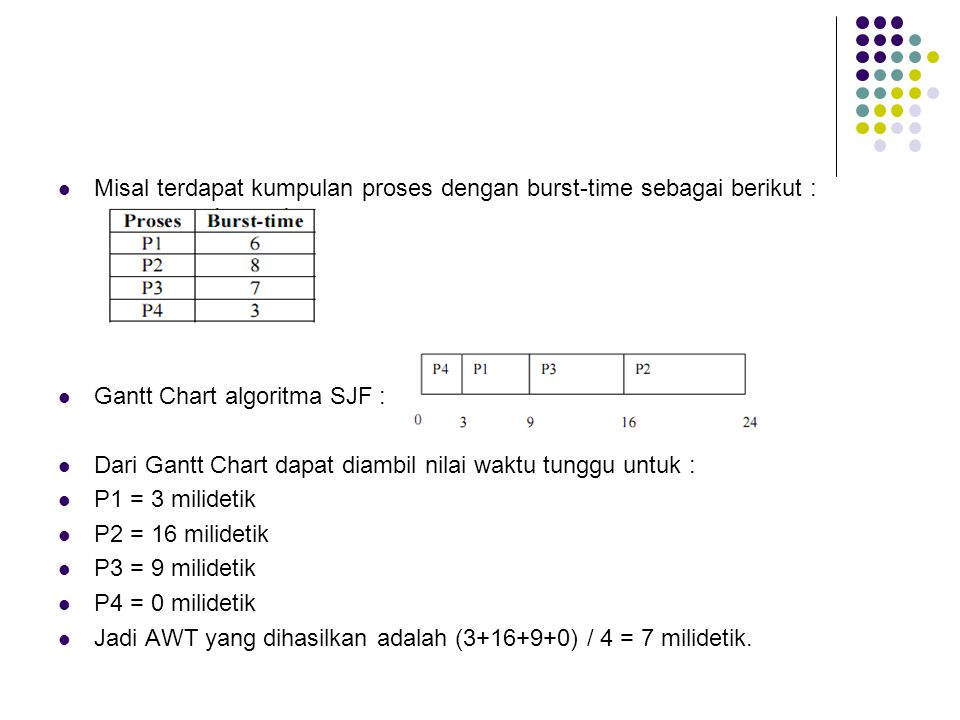 Misal terdapat kumpulan proses dengan burst-time sebagai berikut :