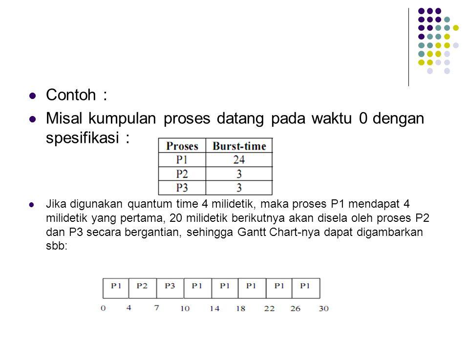 Misal kumpulan proses datang pada waktu 0 dengan spesifikasi :