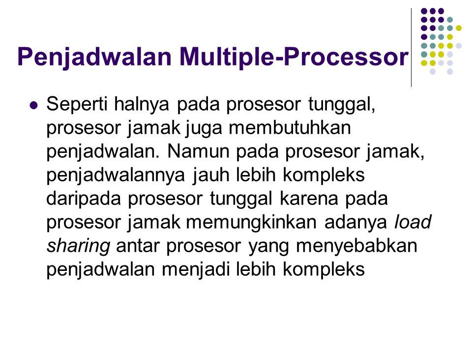 Penjadwalan Multiple-Processor