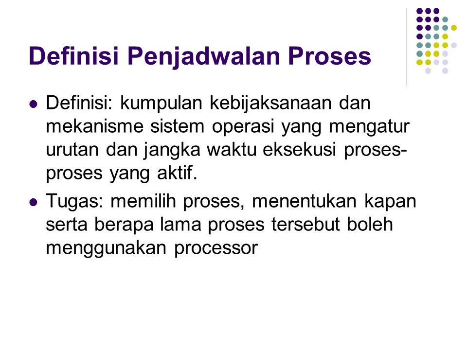 Definisi Penjadwalan Proses