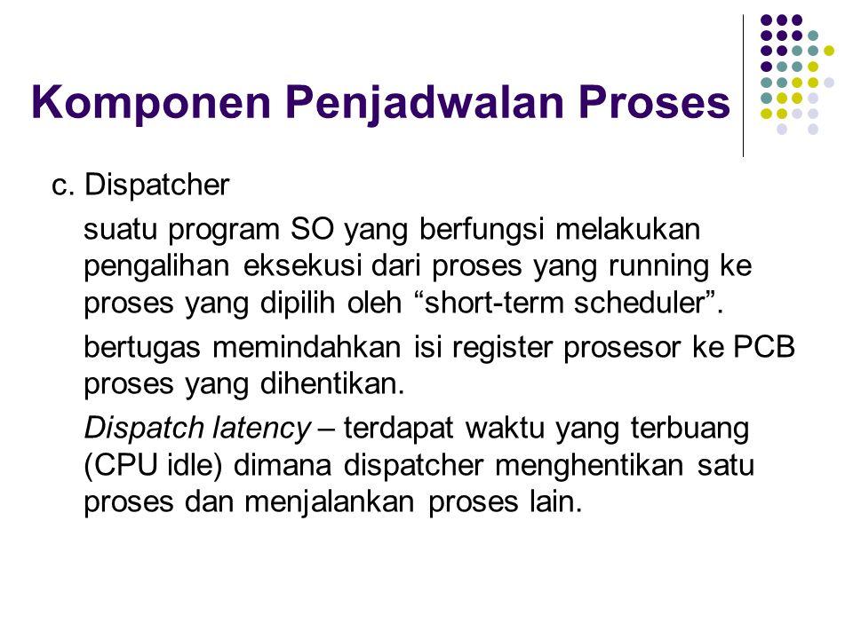 Komponen Penjadwalan Proses