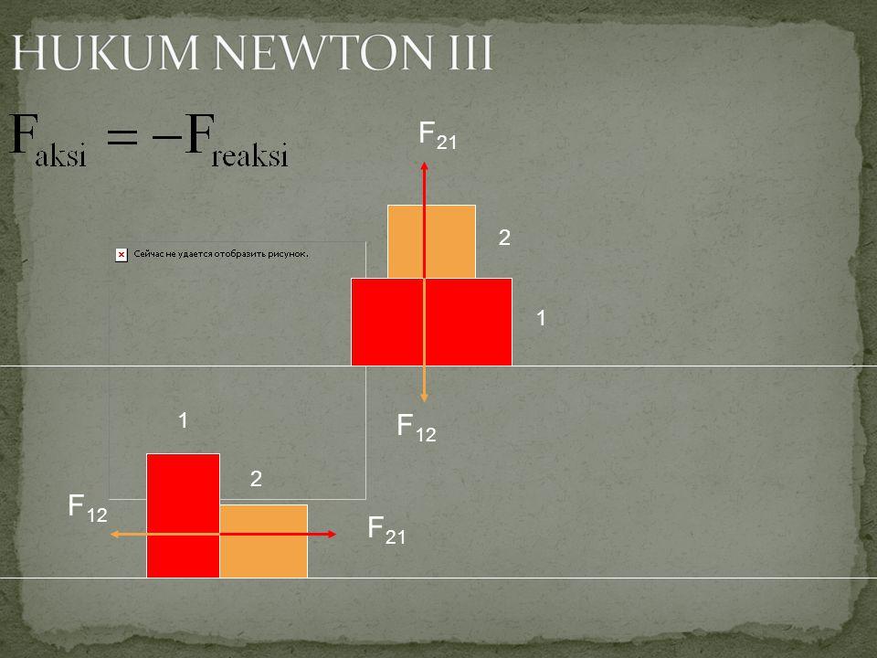 HUKUM NEWTON III F21 2 1 1 F12 2 F12 F21