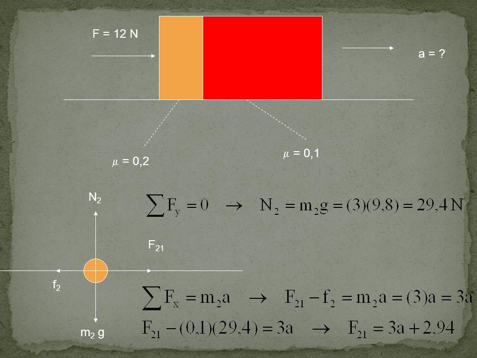  = 0,2  = 0,1 F = 12 N a = N2 F21 f2 m2 g