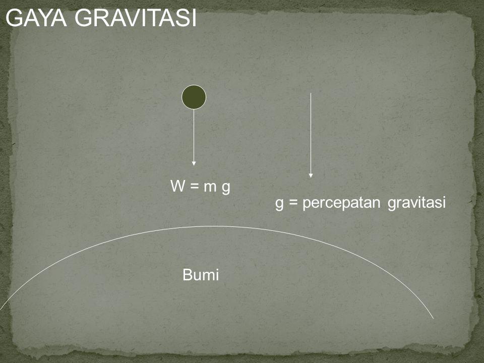 GAYA GRAVITASI W = m g g = percepatan gravitasi Bumi