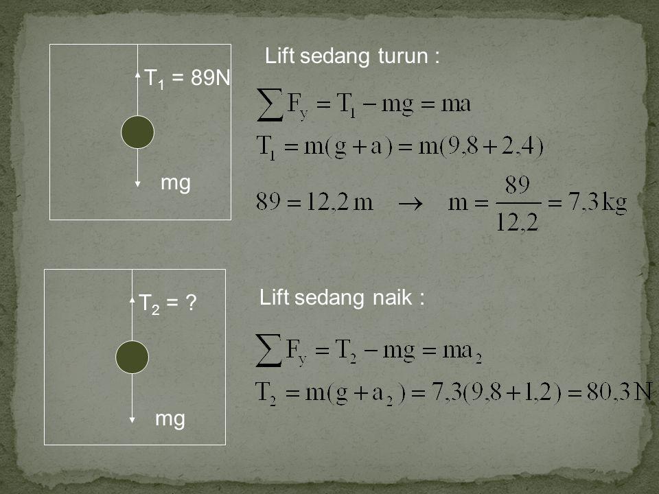 Lift sedang turun : T1 = 89N mg T2 = Lift sedang naik : mg
