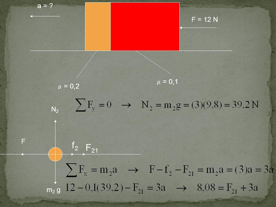  = 0,2  = 0,1 F = 12 N a = N2 F f2 F21 m2 g