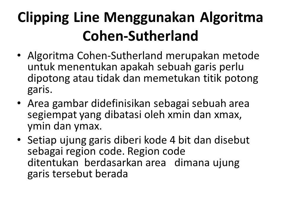 Clipping Line Menggunakan Algoritma Cohen-Sutherland