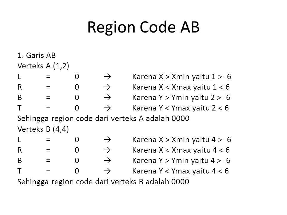 Region Code AB