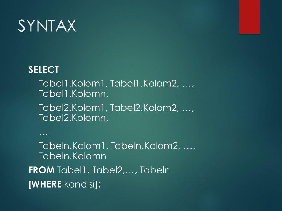 SYNTAX SELECT Tabel1.Kolom1, Tabel1.Kolom2, …, Tabel1.Kolomn,