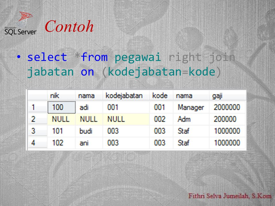 Contoh select *from pegawai right join jabatan on (kodejabatan=kode)