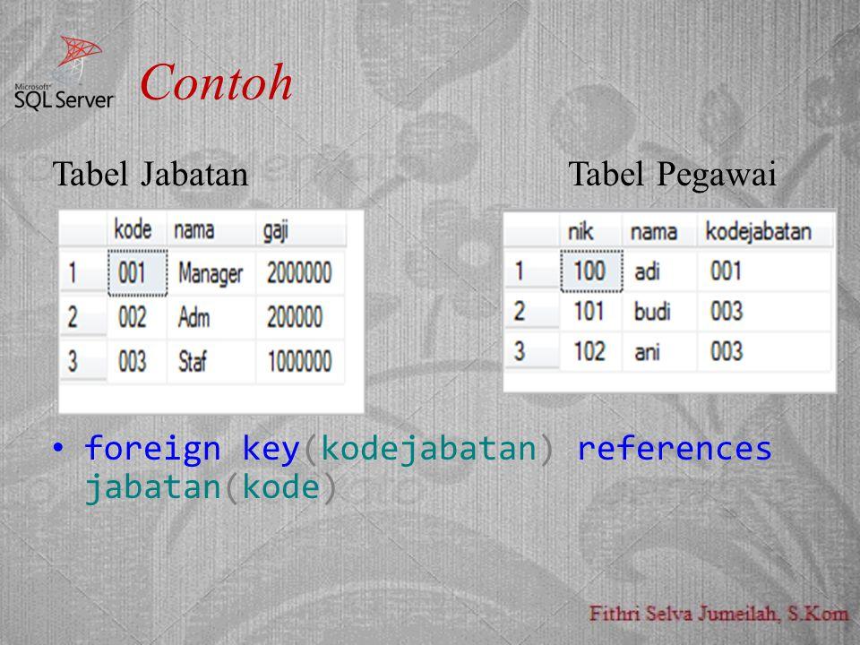 Contoh Tabel Jabatan Tabel Pegawai