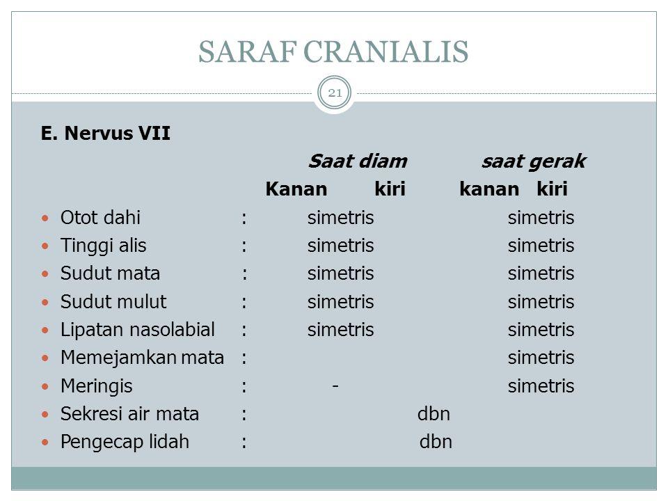 SARAF CRANIALIS E. Nervus VII Saat diam saat gerak