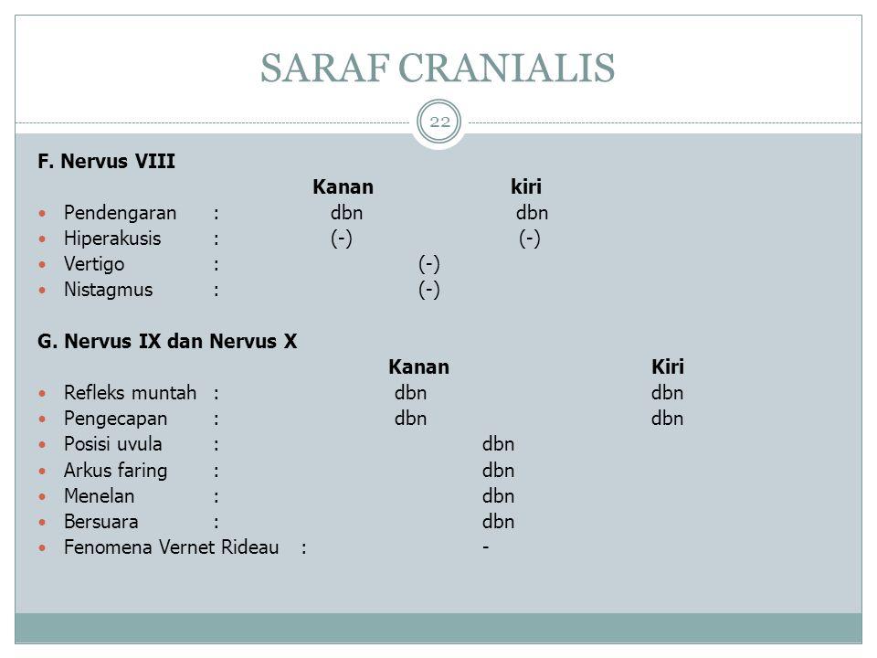 SARAF CRANIALIS F. Nervus VIII Kanan kiri Pendengaran : dbn dbn