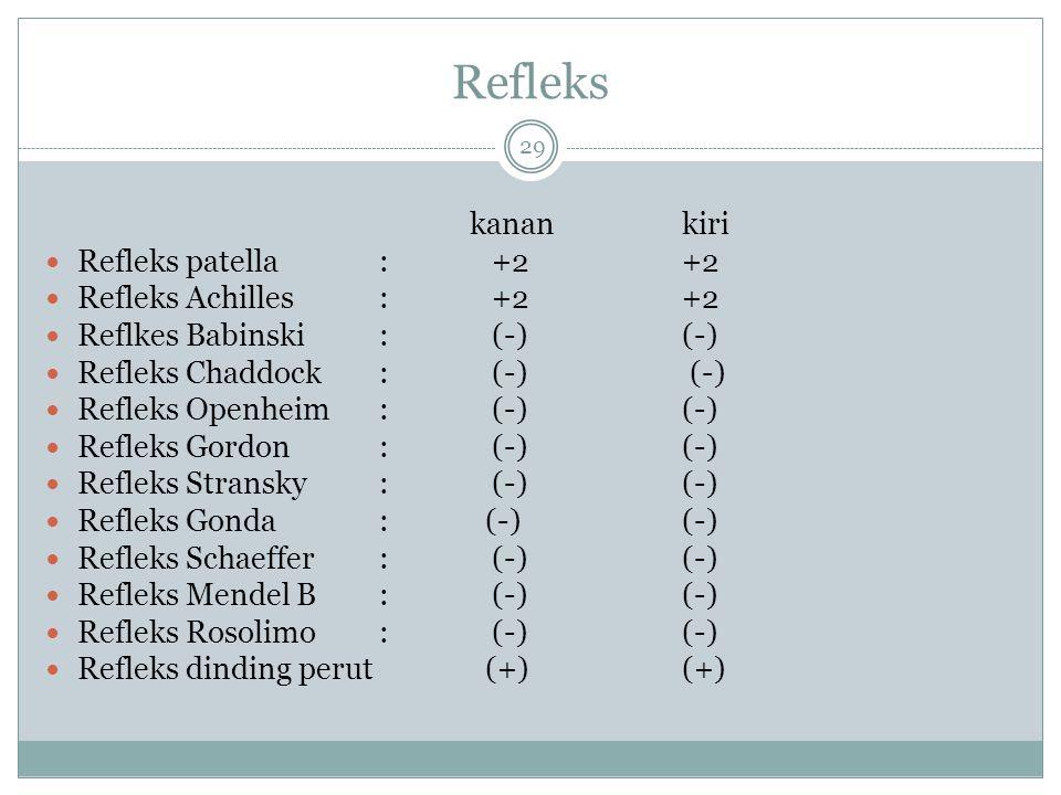 Refleks kanan kiri Refleks patella : +2 +2 Refleks Achilles : +2 +2