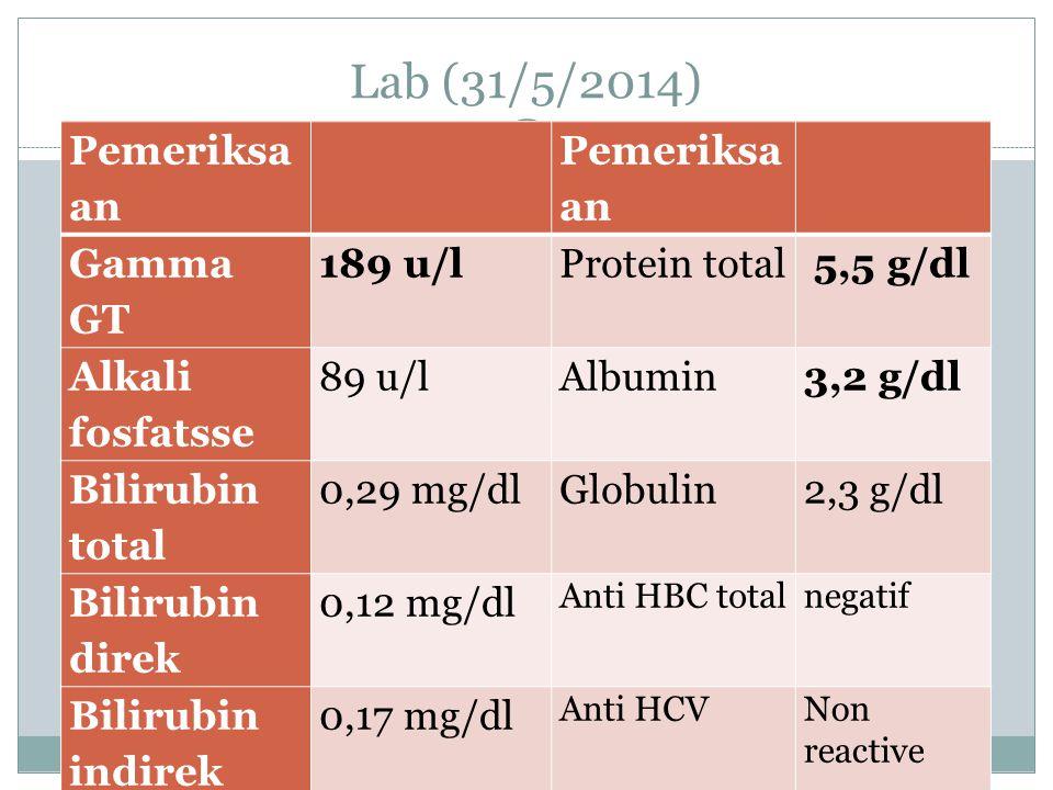 Lab (31/5/2014) Pemeriksa an Gamma GT 189 u/l Protein total 5,5 g/dl