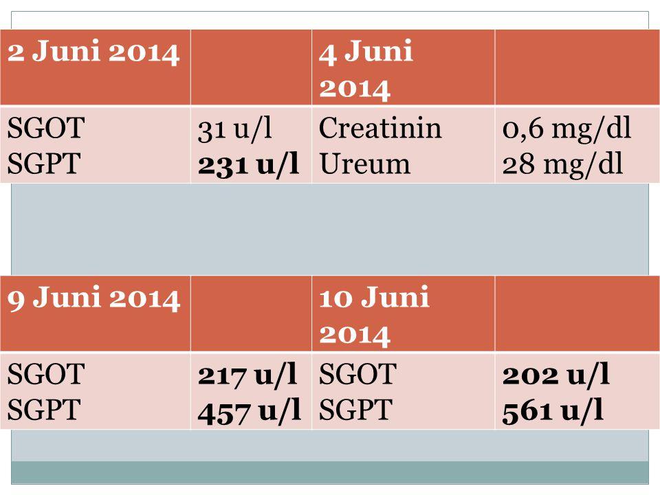 2 Juni 2014 4 Juni 2014. SGOT. SGPT. 31 u/l. 231 u/l. Creatinin. Ureum. 0,6 mg/dl. 28 mg/dl.