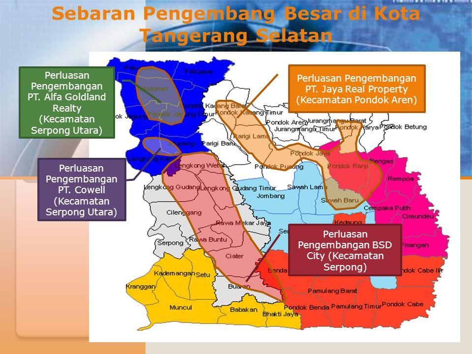 Sebaran Pengembang Besar di Kota Tangerang Selatan