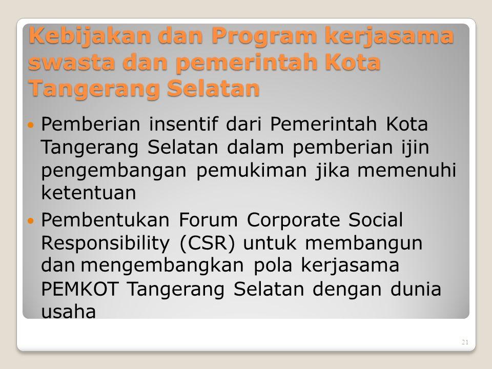 Kebijakan dan Program kerjasama swasta dan pemerintah Kota Tangerang Selatan