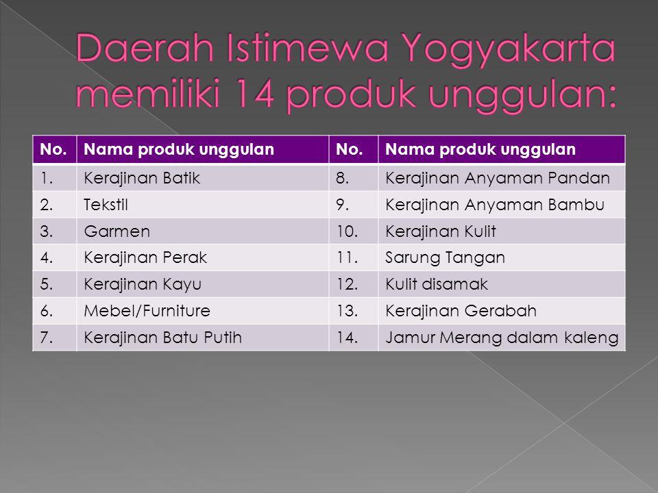 Daerah Istimewa Yogyakarta memiliki 14 produk unggulan: