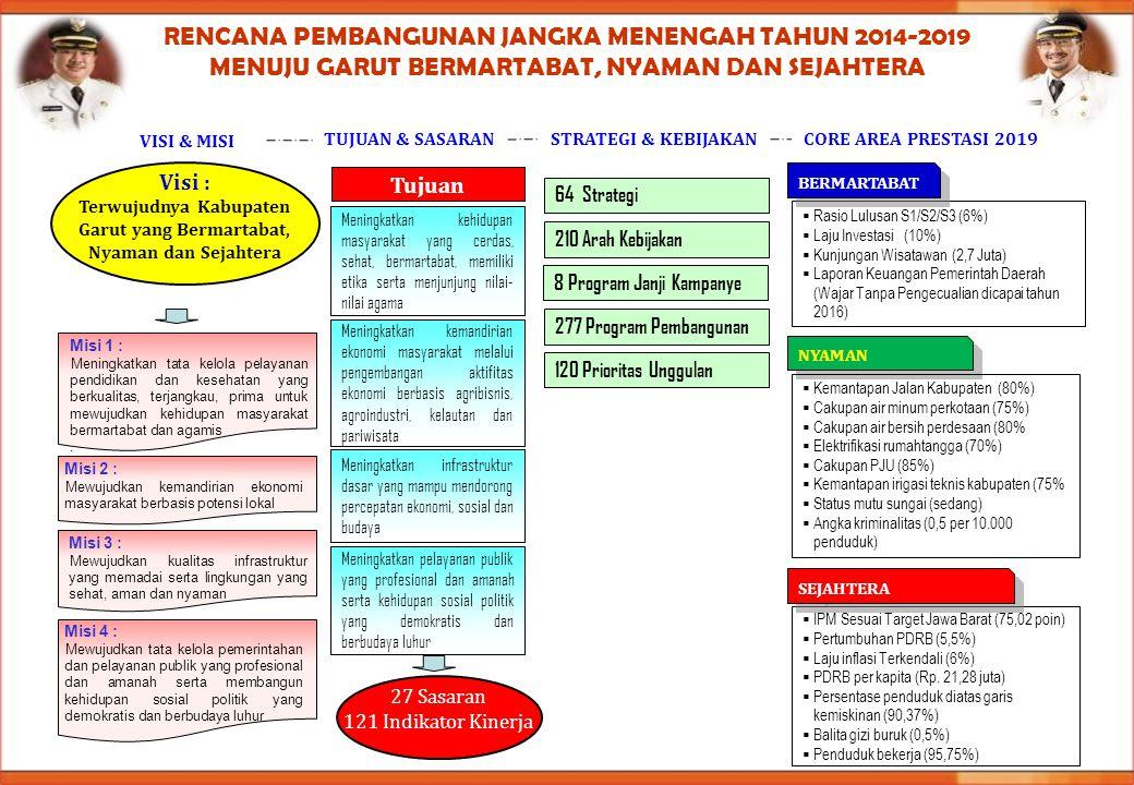 RENCANA PEMBANGUNAN JANGKA MENENGAH TAHUN 2014-2019
