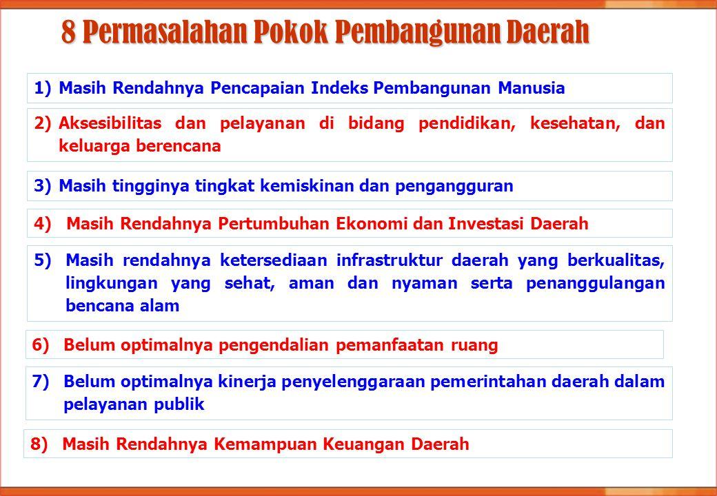8 Permasalahan Pokok Pembangunan Daerah