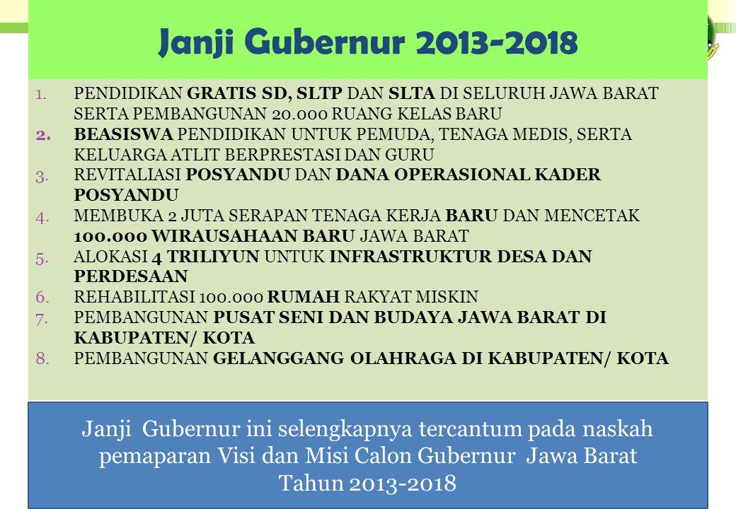 Janji Gubernur 2013-2018 PENDIDIKAN GRATIS SD, SLTP DAN SLTA DI SELURUH JAWA BARAT SERTA PEMBANGUNAN 20.000 RUANG KELAS BARU.