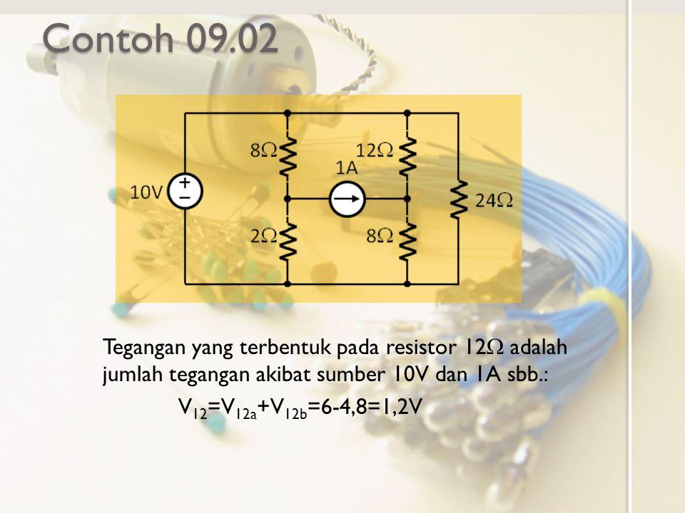 Contoh 09.02 Tegangan yang terbentuk pada resistor 12W adalah jumlah tegangan akibat sumber 10V dan 1A sbb.: