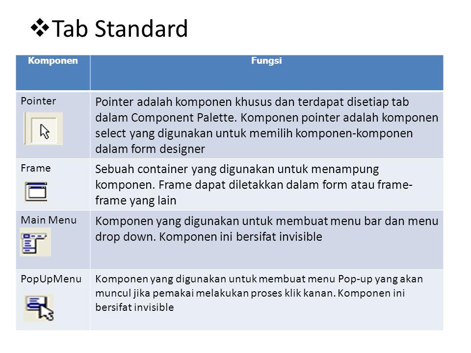 Tab Standard Komponen. Fungsi. Pointer.