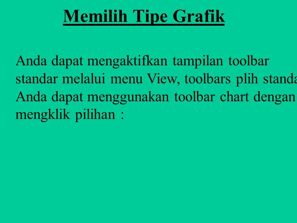 Memilih Tipe Grafik Anda dapat mengaktifkan tampilan toolbar standar melalui menu View, toolbars plih standar.