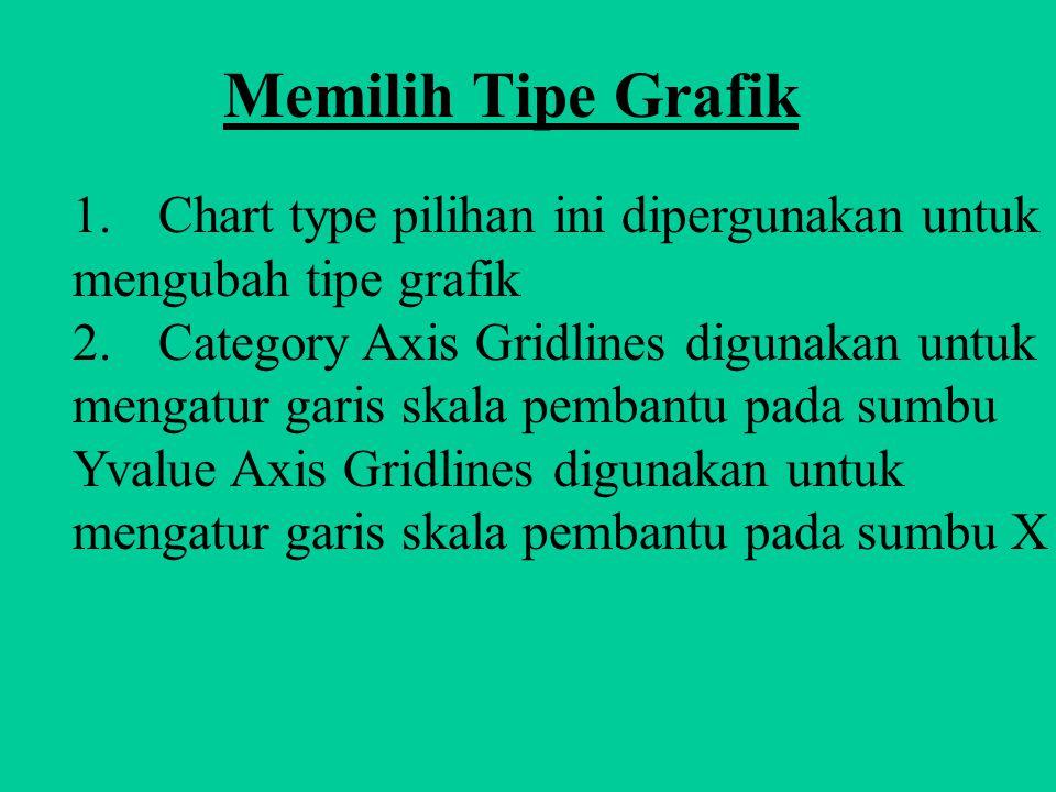 Memilih Tipe Grafik 1. Chart type pilihan ini dipergunakan untuk mengubah tipe grafik.