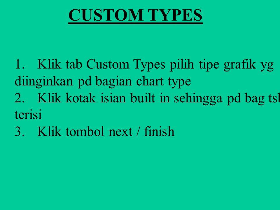 CUSTOM TYPES 1. Klik tab Custom Types pilih tipe grafik yg diinginkan pd bagian chart type.