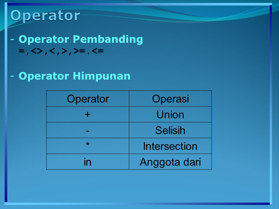 Operator Operator Operasi + Union - Selisih * Intersection in